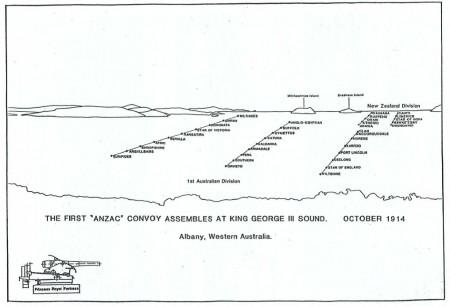 ANZAC Convoy